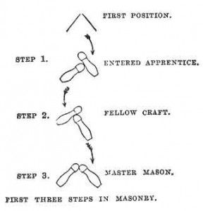 First Steps as a Master Mason